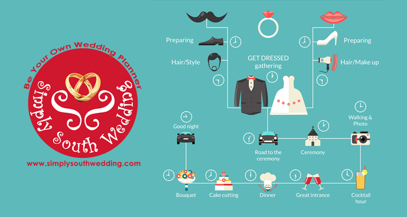 What do wedding planners  do
